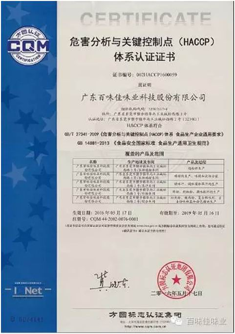 HACCP系统认证